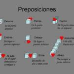 Ejemplos de preposiciones