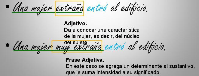 Ejemplos de frases adjetivas: