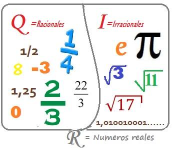 Como convertir fracciones a decimales yahoo dating 5