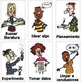Ejemplos de conocimiento científico