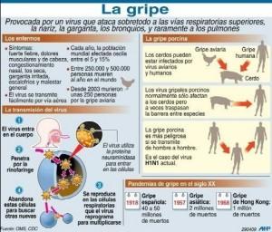 Ejemplos de infografia