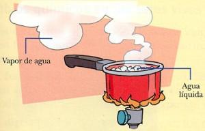 Ejemplos de evaporación