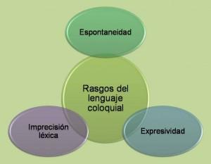 Ejemplos de lenguaje coloquial