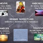 Ejemplos de verbos defectivos