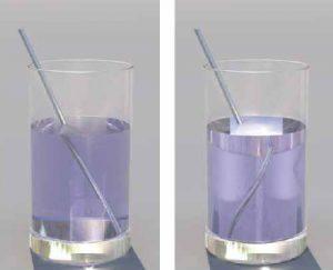 Ejemplos de refraccion