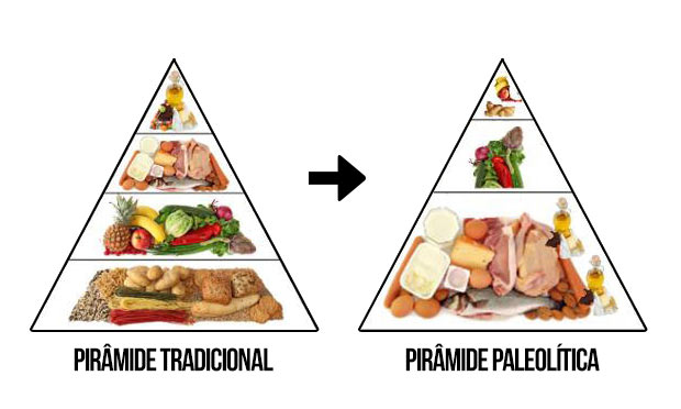 Ejemplos de dieta paleo