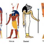 Ejemplos de dioses egipcios
