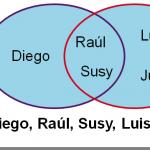Ejemplos de unión de conjuntos