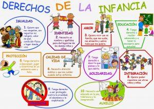 Ejemplos de Derechos de los niños