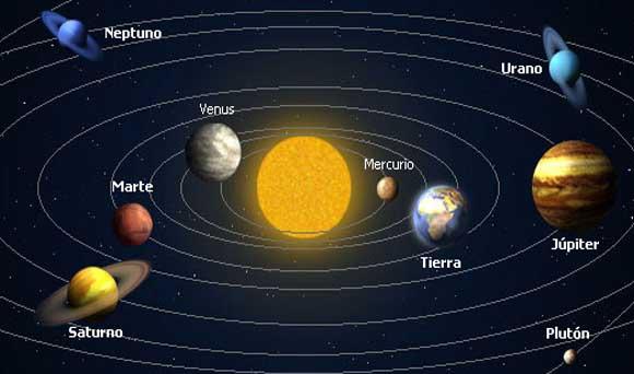 Ejemplos Del Sistema Solar