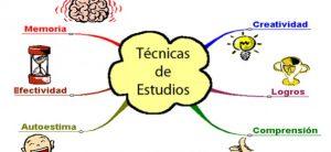 Ejemplos de Técnicas de estudio
