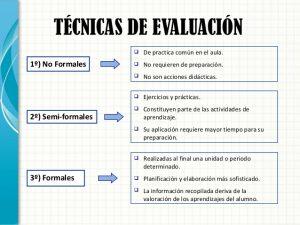 Ejemplos de Evaluación
