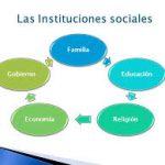 Ejemplos de Instituciones Sociales